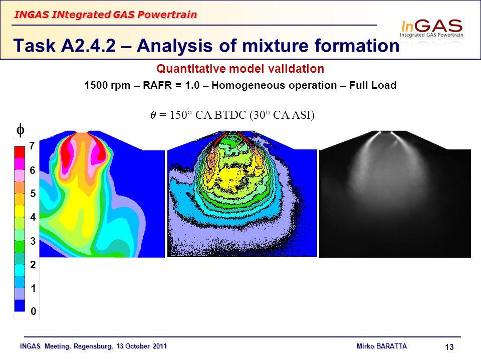 INGAS Meeting, Regensburg, 13 October 2011Mirko BARATTA INGAS INtegrated GAS Powertrain 13 Task A2.4.2 – Analysis of mixture formation Quantitative model validation 1500 rpm – RAFR = 1.0 – Homogeneous operation – Full Load  = 150° CA BTDC (30° CA ASI) 