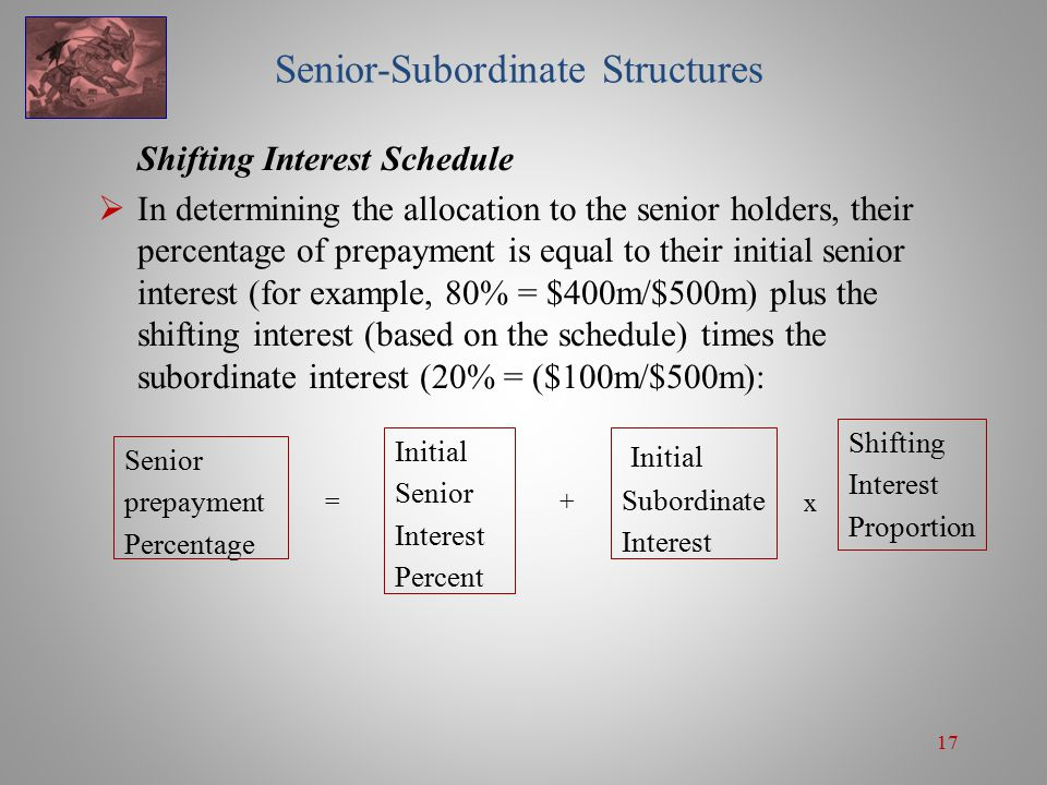 17 Senior-Subordinate Structures Shifting Interest Schedule  In determining the allocation to the senior holders, their percentage of prepayment is equal to their initial senior interest (for example, 80% = $400m/$500m) plus the shifting interest (based on the schedule) times the subordinate interest (20% = ($100m/$500m): Shifting Interest Proportion Senior prepayment Percentage Initial Senior Interest Percent Initial Subordinate Interest =+ x