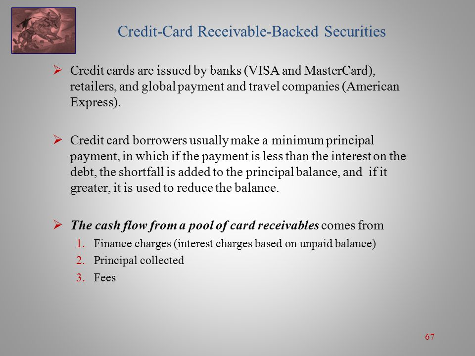 67 Credit-Card Receivable-Backed Securities  Credit cards are issued by banks (VISA and MasterCard), retailers, and global payment and travel companies (American Express).