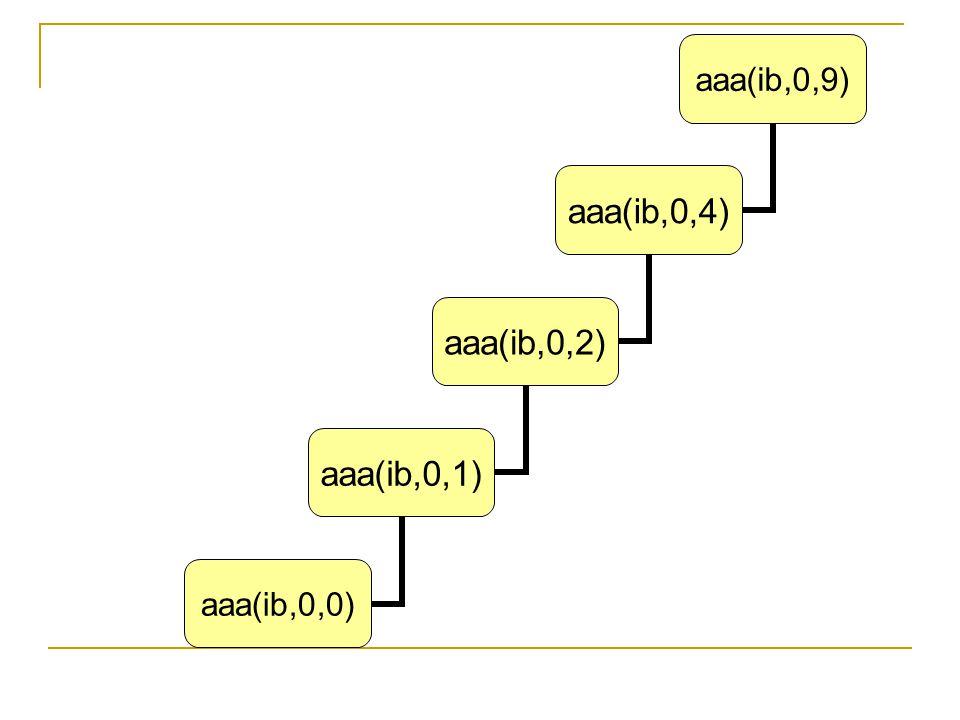 aaa(ib,0,9) aaa(ib,0,4) aaa(ib,0,2) aaa(ib,0,1) aaa(ib,0,0)