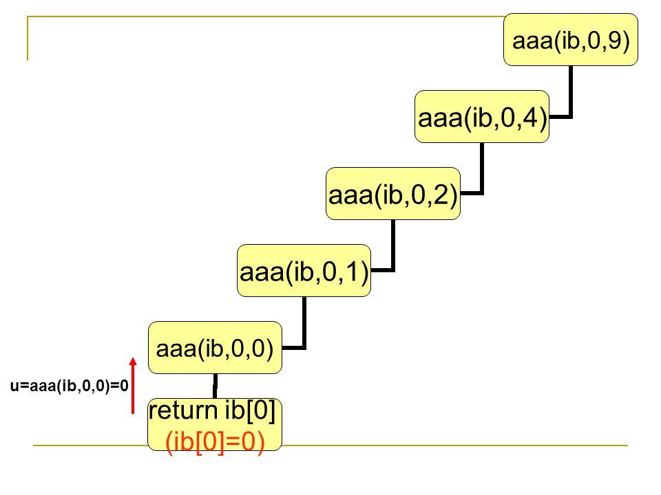 aaa(ib,0,9) aaa(ib,0,4) aaa(ib,0,2) aaa(ib,0,1) aaa(ib,0,0) return ib[0] (ib[0]=0) u=aaa(ib,0,0)=0