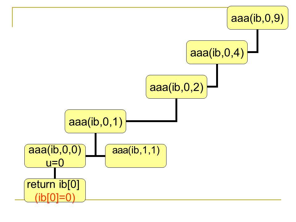 aaa(ib,0,9) aaa(ib,0,4) aaa(ib,0,2) aaa(ib,0,1) aaa(ib,0,0) u=0 return ib[0] (ib[0]=0) aaa(ib,1,1)