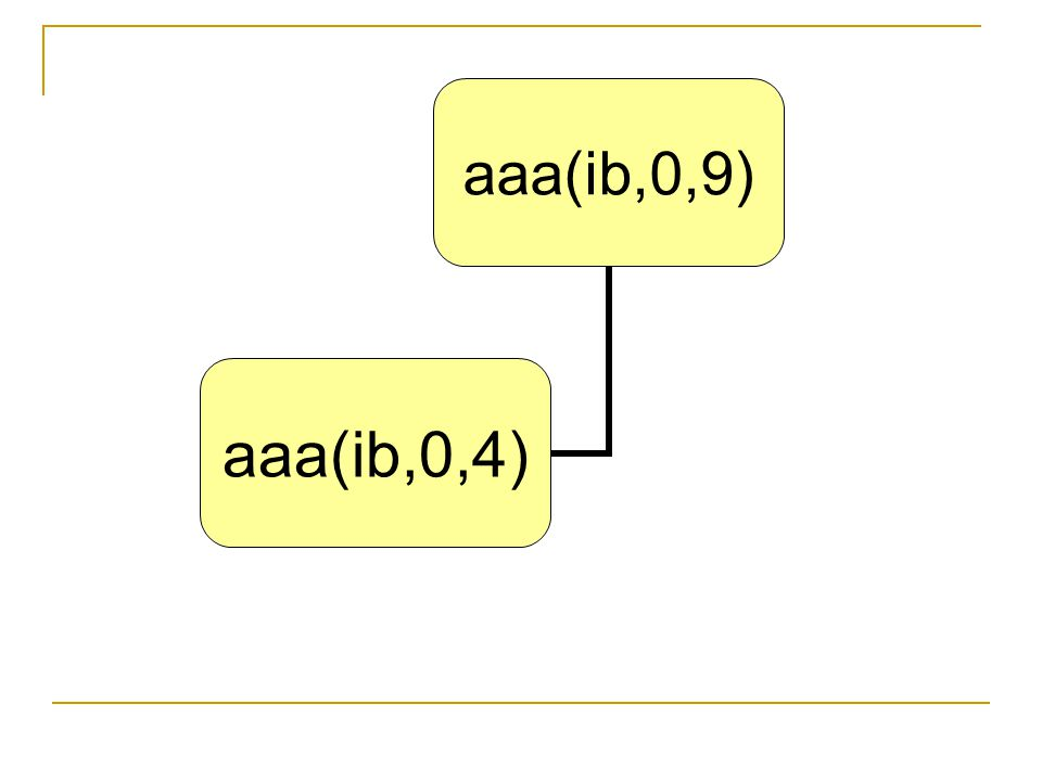 aaa(ib,0,9) aaa(ib,0,4)