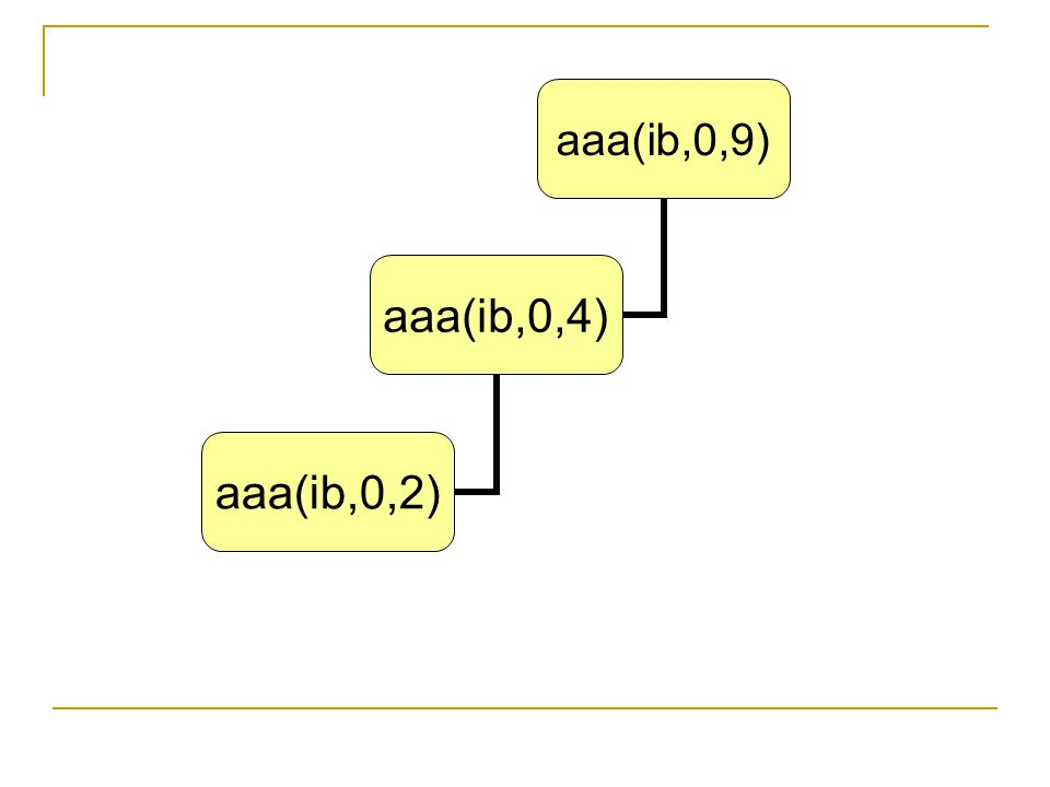 aaa(ib,0, 9) aaa(ib,0, 4) aaa(ib,0, 2)