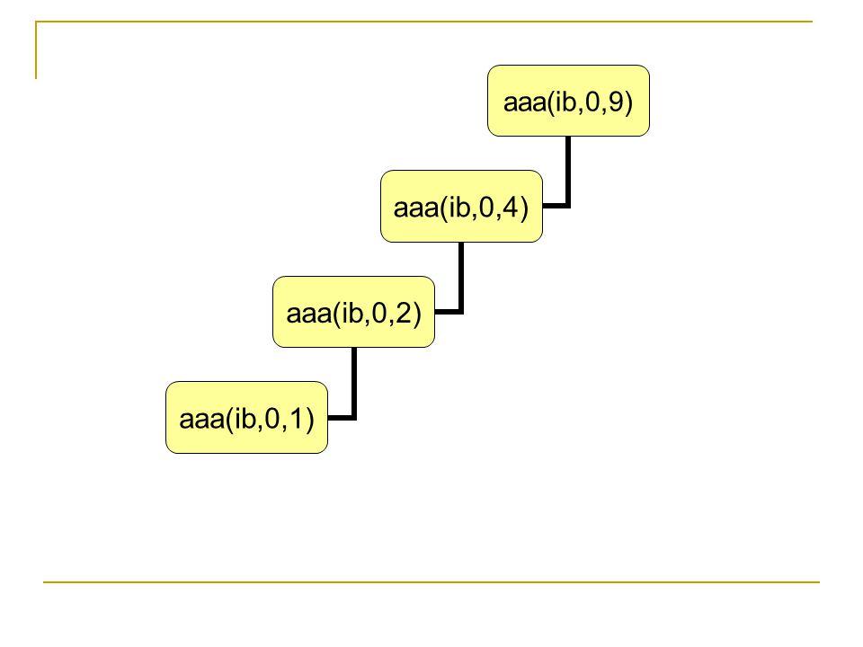 aaa(ib,0,9) aaa(ib,0,4) aaa(ib,0,2) aaa(ib,0,1)