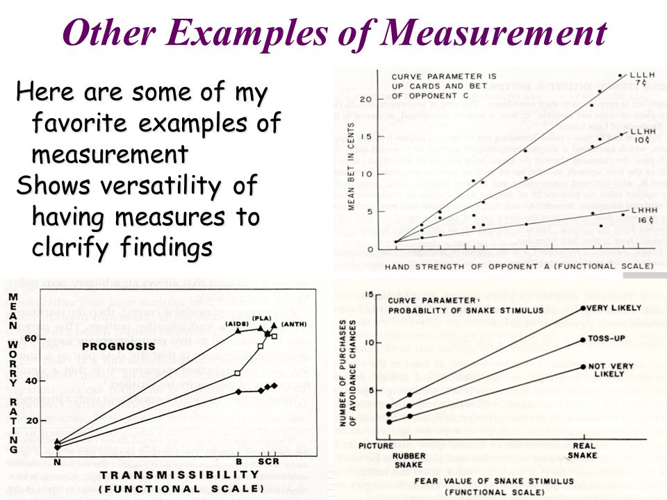 Other Examples of Measurement Here are some of my favorite examples of measurement Shows versatility of having measures to clarify findings