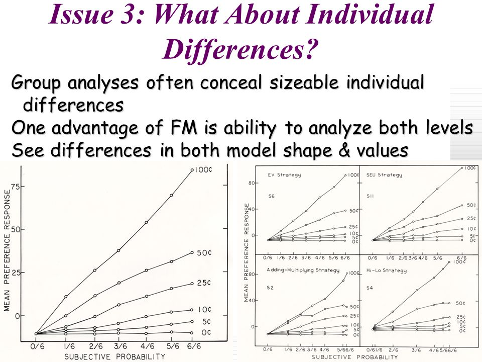 Issue 3: What About Individual Differences.