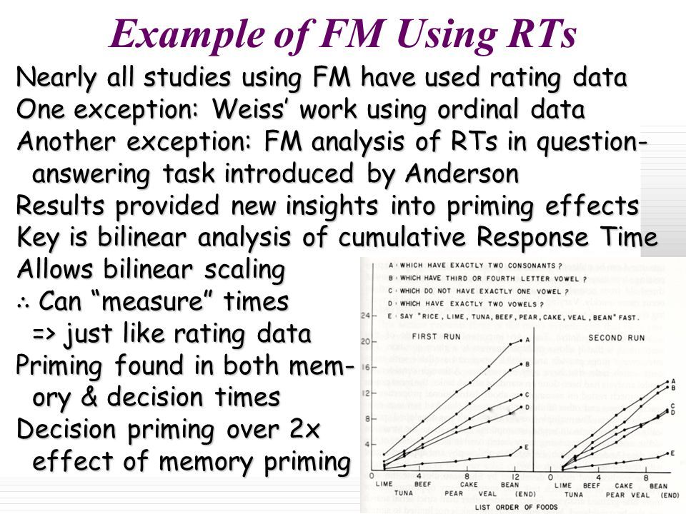 Example of FM Using RTs Nearly all studies using FM have used rating data One exception: Weiss' work using ordinal data Another exception: FM analysis of RTs in question- answering task introduced by Anderson Results provided new insights into priming effects Key is bilinear analysis of cumulative Response Time Allows bilinear scaling ∴ Can measure times => just like rating data Priming found in both mem- ory & decision times Decision priming over 2x effect of memory priming