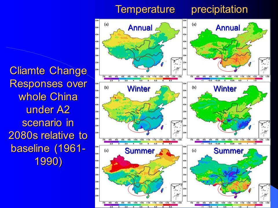 Cliamte Change Responses over whole China under B2 scenario----precipitation