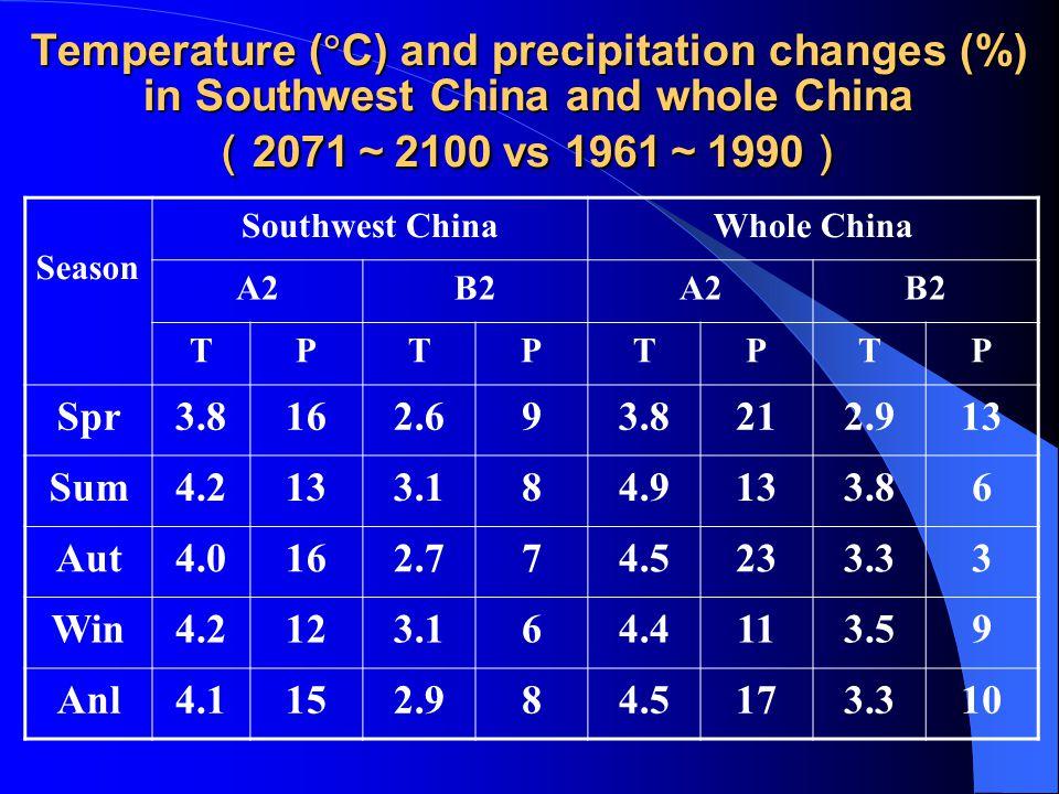 Cliamte Change Responses over whole China under A2 scenario in 2080s relative to baseline (1961- 1990) Temperature precipitation Annual Annual Winter Winter Summer Summer
