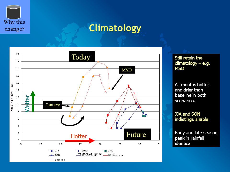 Climatology Why this change. Still retain the climatology – e.g.