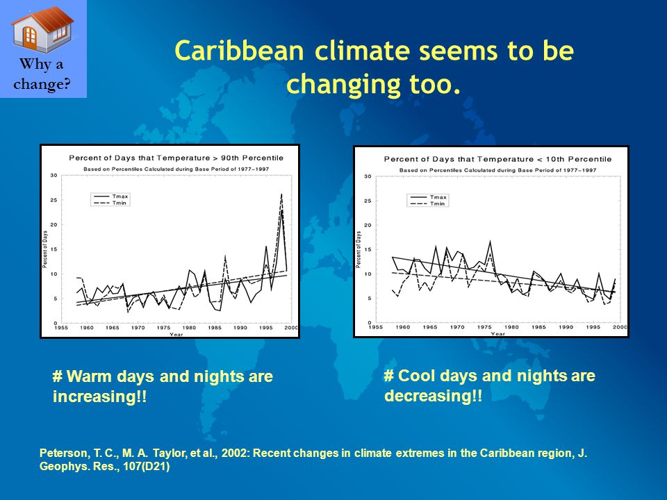 Caribbean climate seems to be changing too. Why a change.