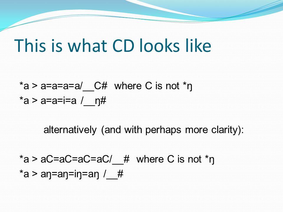 This is what CD looks like *a > a=a=a=a/__C# where C is not *ŋ *a > a=a=i=a /__ŋ# alternatively (and with perhaps more clarity): *a > aC=aC=aC=aC/__# where C is not *ŋ *a > aŋ=aŋ=iŋ=aŋ /__#