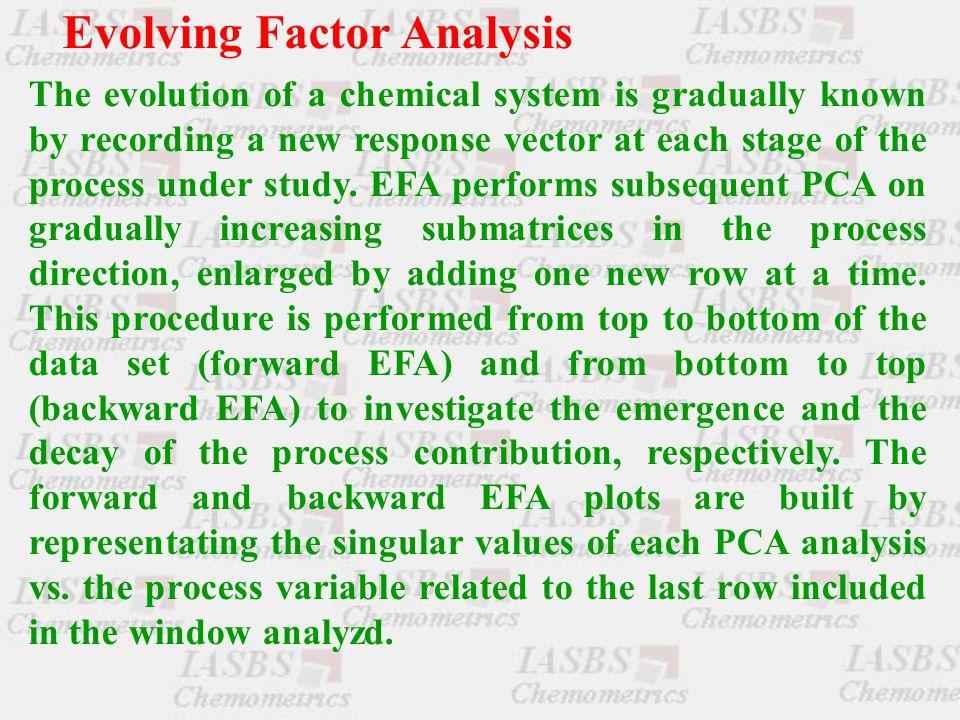 Evolving Factor Analysis (EFA)