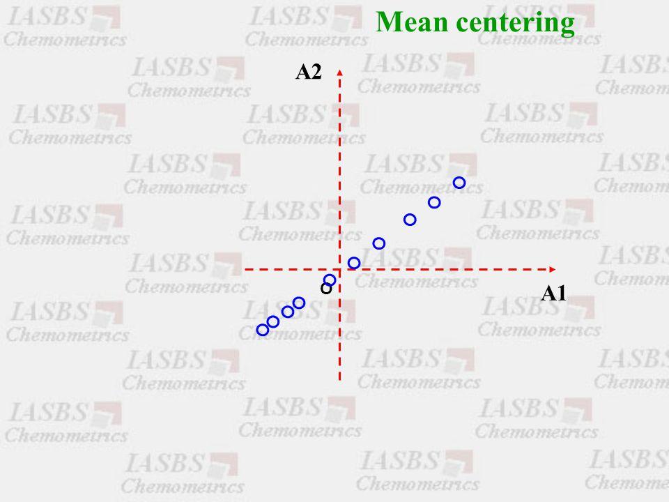 Mean centering O A1 A2