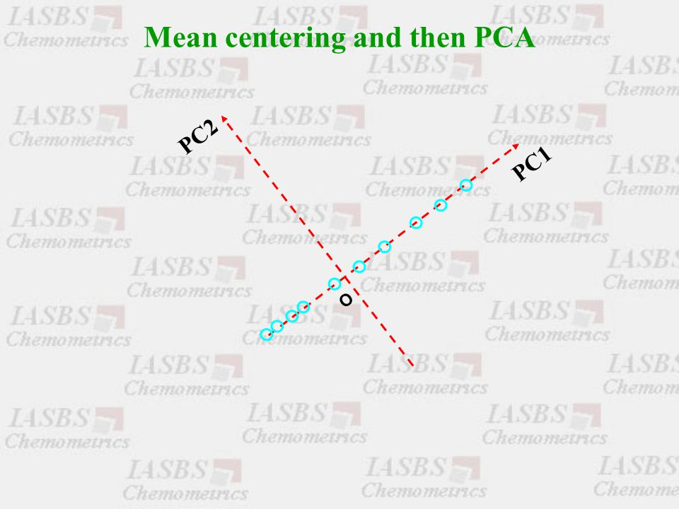 Mean centering and then PCA O PC1 PC2