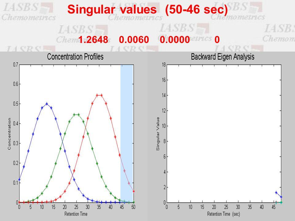 1.2648 0.0060 0.0000 0 Singular values (50-46 sec)