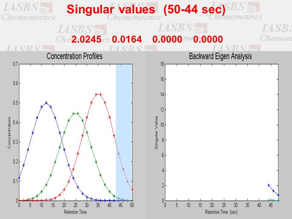 2.0245 0.0164 0.0000 0.0000 Singular values (50-44 sec)