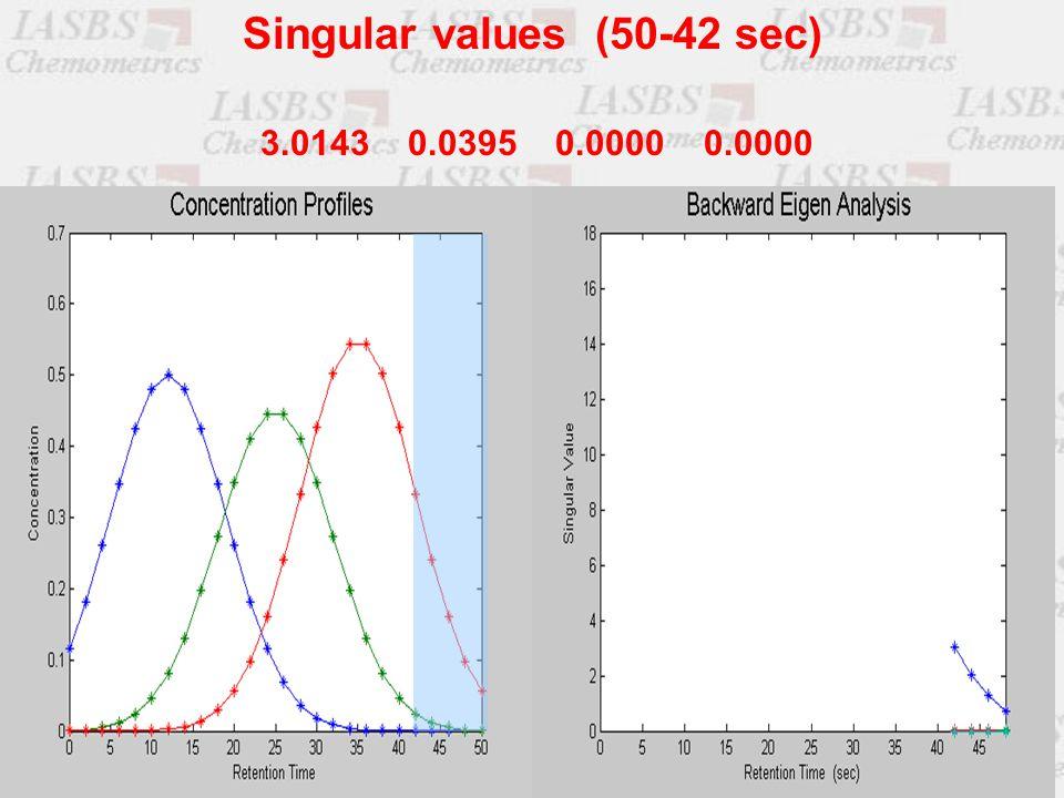 3.0143 0.0395 0.0000 0.0000 Singular values (50-42 sec)
