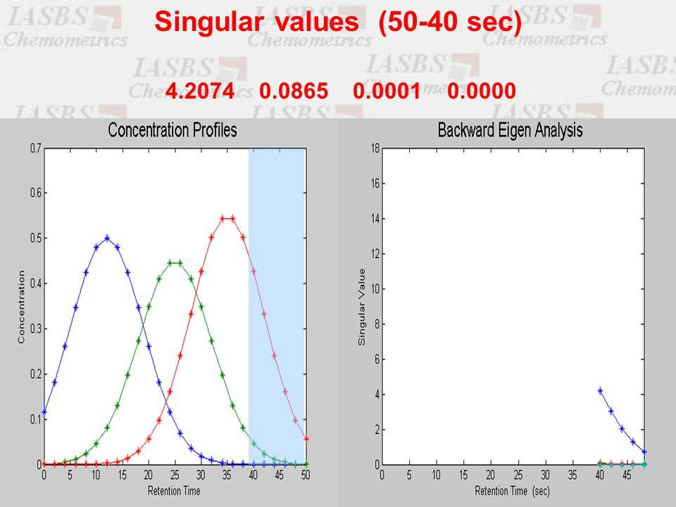 4.2074 0.0865 0.0001 0.0000 Singular values (50-40 sec)