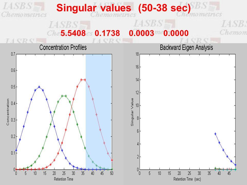 5.5408 0.1738 0.0003 0.0000 Singular values (50-38 sec)