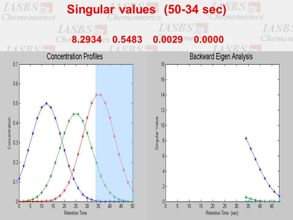 8.2934 0.5483 0.0029 0.0000 Singular values (50-34 sec)