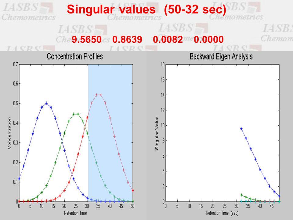 9.5650 0.8639 0.0082 0.0000 Singular values (50-32 sec)