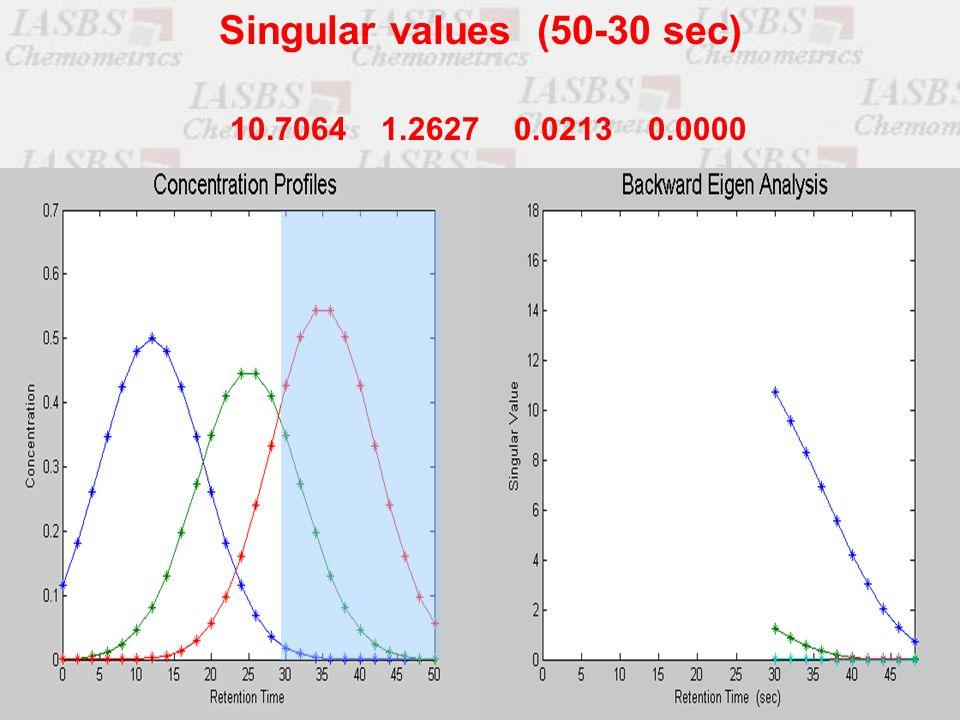 10.7064 1.2627 0.0213 0.0000 Singular values (50-30 sec)