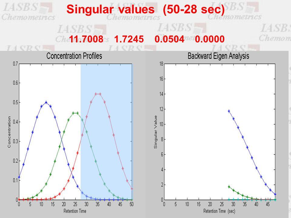 11.7008 1.7245 0.0504 0.0000 Singular values (50-28 sec)