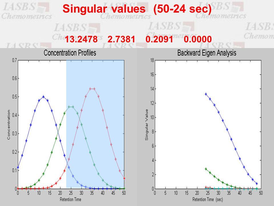 13.2478 2.7381 0.2091 0.0000 Singular values (50-24 sec)