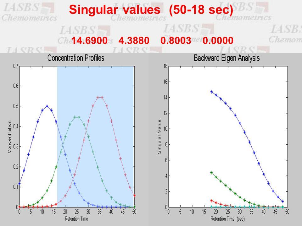 14.6900 4.3880 0.8003 0.0000 Singular values (50-18 sec)