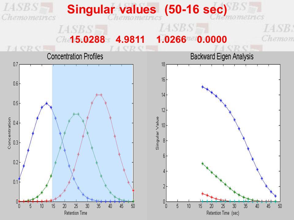 15.0288 4.9811 1.0266 0.0000 Singular values (50-16 sec)