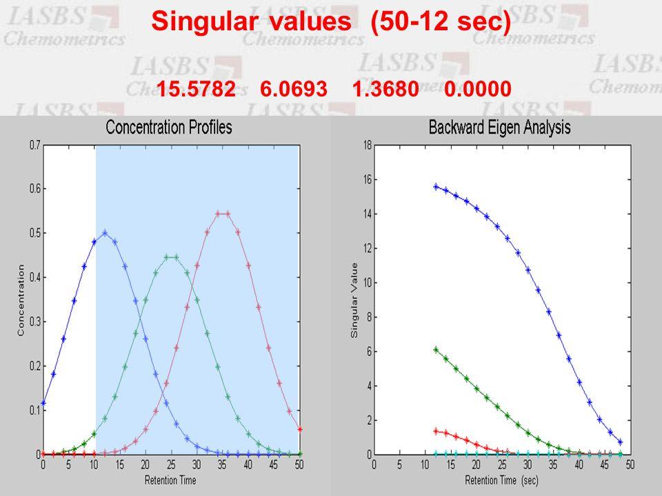 15.5782 6.0693 1.3680 0.0000 Singular values (50-12 sec)