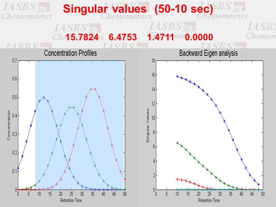 15.7824 6.4753 1.4711 0.0000 Singular values (50-10 sec)