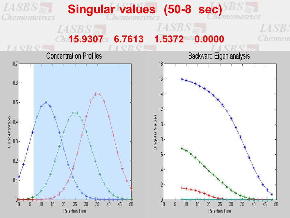 15.9307 6.7613 1.5372 0.0000 Singular values (50-8 sec)
