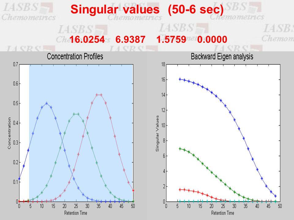 16.0254 6.9387 1.5759 0.0000 Singular values (50-6 sec)