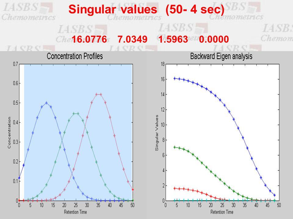 16.0776 7.0349 1.5963 0.0000 Singular values (50- 4 sec)