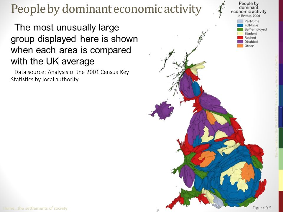 The Population of the UK – © 2012 Sasi Research Group, University of Sheffield Figure 9.5 Home…the settlements of society People by dominant economic activity The most unusually large group displayed here is shown when each area is compared with the UK average Data source: Analysis of the 2001 Census Key Statistics by local authority