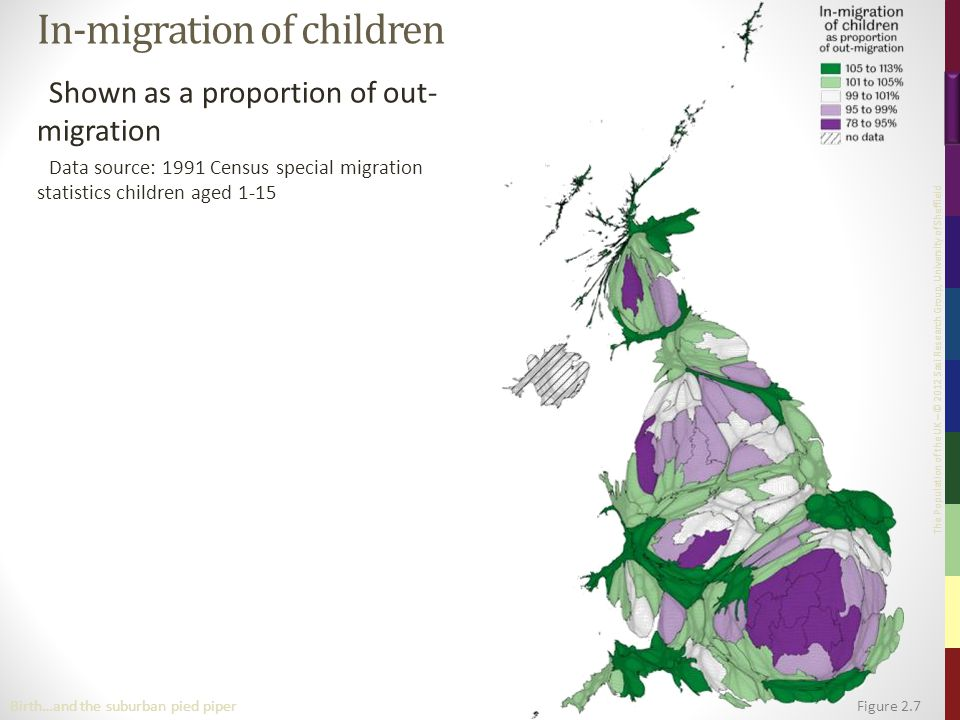 The Population of the UK – © 2012 Sasi Research Group, University of Sheffield In-migration of children Shown as a proportion of out- migration Data source: 1991 Census special migration statistics children aged 1-15 Figure 2.7Birth…and the suburban pied piper