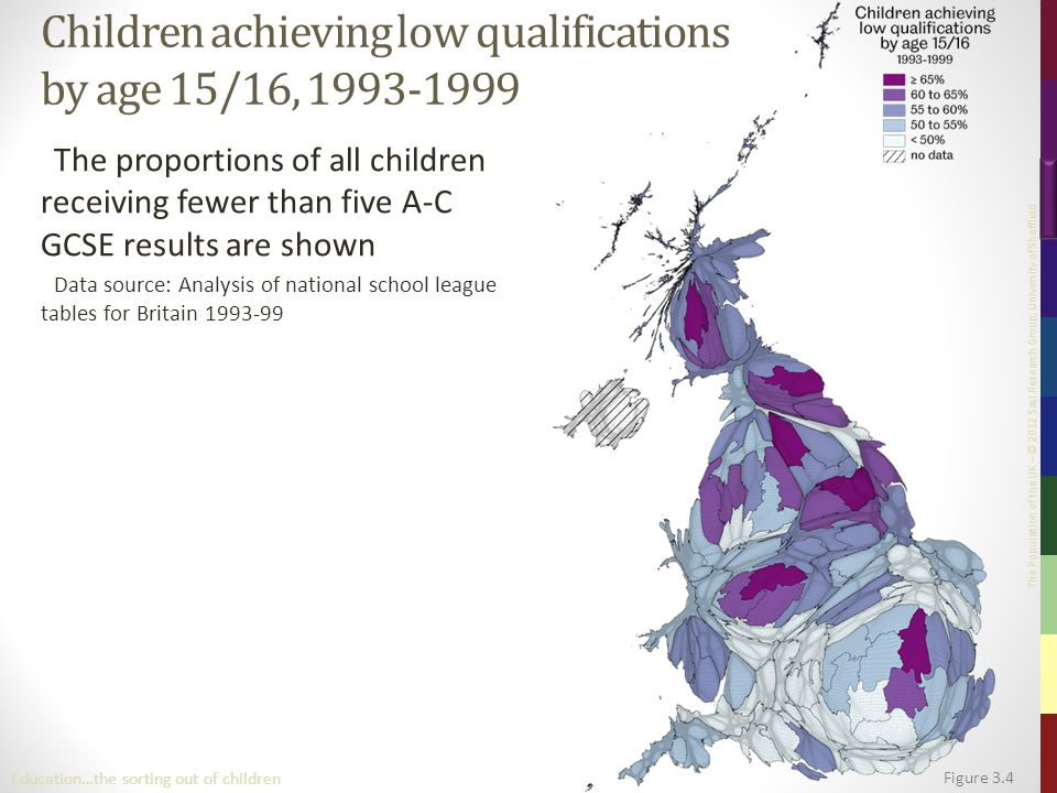 The Population of the UK – © 2012 Sasi Research Group, University of Sheffield Figure 3.4 Education…the sorting out of children Children achieving low qualifications by age 15/16, 1993-1999 The proportions of all children receiving fewer than five A-C GCSE results are shown Data source: Analysis of national school league tables for Britain 1993-99
