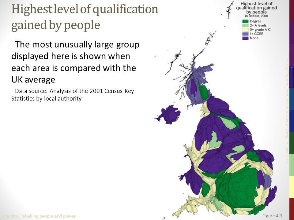 The Population of the UK – © 2012 Sasi Research Group, University of Sheffield Figure 4.9 Identity…labelling people and places Highest level of qualification gained by people The most unusually large group displayed here is shown when each area is compared with the UK average Data source: Analysis of the 2001 Census Key Statistics by local authority