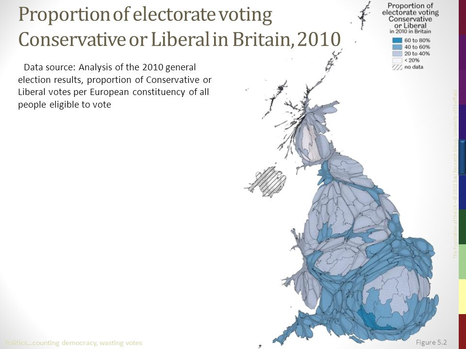The Population of the UK – © 2012 Sasi Research Group, University of Sheffield Figure 5.2 Politics…counting democracy, wasting votes Proportion of electorate voting Conservative or Liberal in Britain, 2010 Data source: Analysis of the 2010 general election results, proportion of Conservative or Liberal votes per European constituency of all people eligible to vote