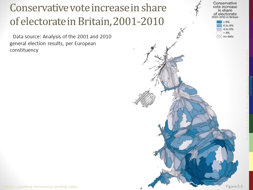 The Population of the UK – © 2012 Sasi Research Group, University of Sheffield Figure 5.3 Politics…counting democracy, wasting votes Conservative vote increase in share of electorate in Britain, 2001-2010 Data source: Analysis of the 2001 and 2010 general election results, per European constituency
