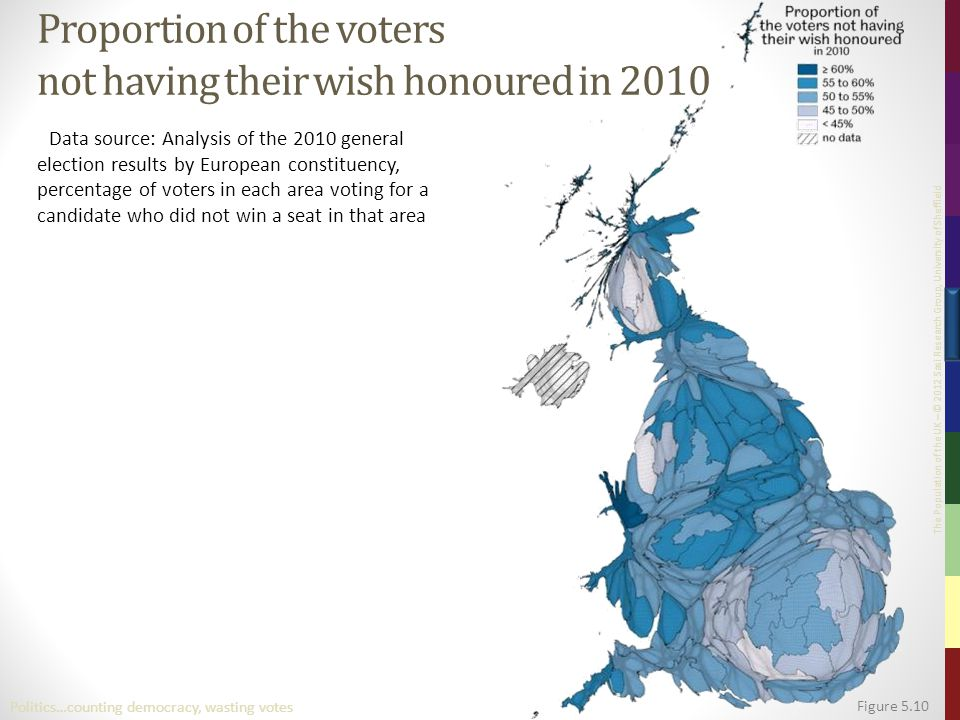 The Population of the UK – © 2012 Sasi Research Group, University of Sheffield Figure 5.10 Politics…counting democracy, wasting votes Proportion of the voters not having their wish honoured in 2010 Data source: Analysis of the 2010 general election results by European constituency, percentage of voters in each area voting for a candidate who did not win a seat in that area