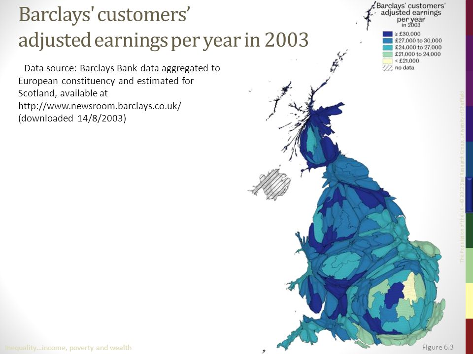 The Population of the UK – © 2012 Sasi Research Group, University of Sheffield Figure 6.3 Inequality…income, poverty and wealth Barclays customers' adjusted earnings per year in 2003 Data source: Barclays Bank data aggregated to European constituency and estimated for Scotland, available at http://www.newsroom.barclays.co.uk/ (downloaded 14/8/2003)