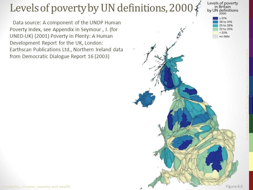 The Population of the UK – © 2012 Sasi Research Group, University of Sheffield Figure 6.6 Inequality…income, poverty and wealth Levels of poverty by UN definitions, 2000 Data source: A component of the UNDP Human Poverty Index, see Appendix in Seymour, J.