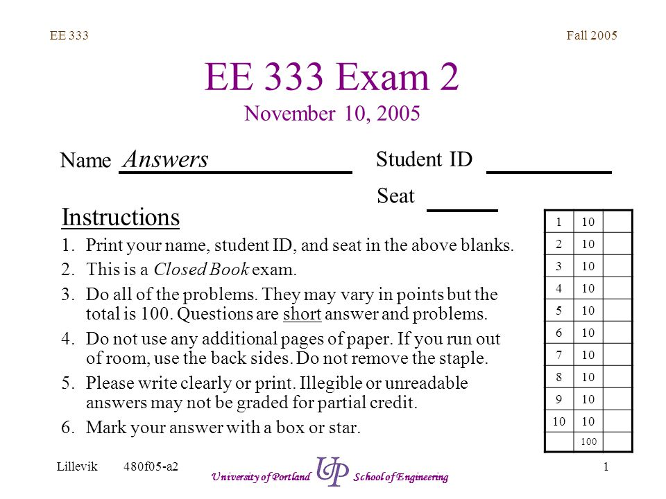Fall 2005 12 EE 333 Lillevik480f05-a2 University of Portland School of Engineering Problem 8 (10 pts) Complete the 32x8 RAM design; fully decode for 0x00 start address.
