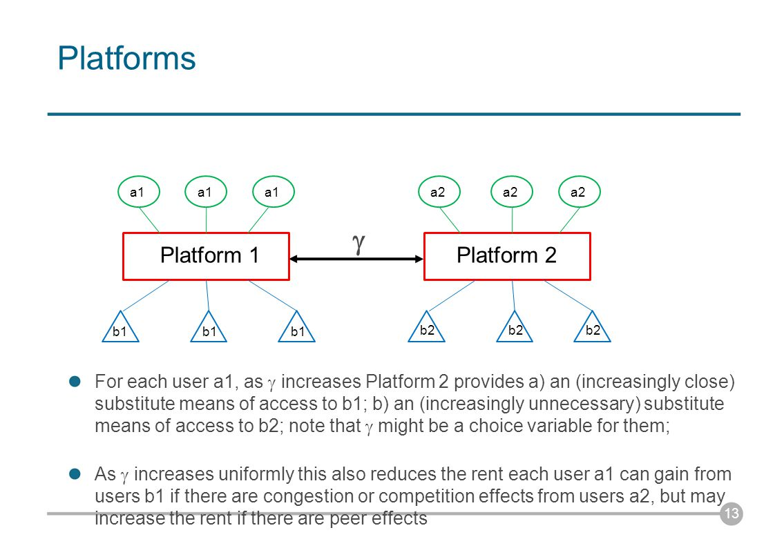 Platforms 13 Platform 1Platform 2 a1 b1 a1 b1 a2 b2 For each user a1, as  increases Platform 2 provides a) an (increasingly close) substitute means of access to b1; b) an (increasingly unnecessary) substitute means of access to b2; note that  might be a choice variable for them; As  increases uniformly this also reduces the rent each user a1 can gain from users b1 if there are congestion or competition effects from users a2, but may increase the rent if there are peer effects 