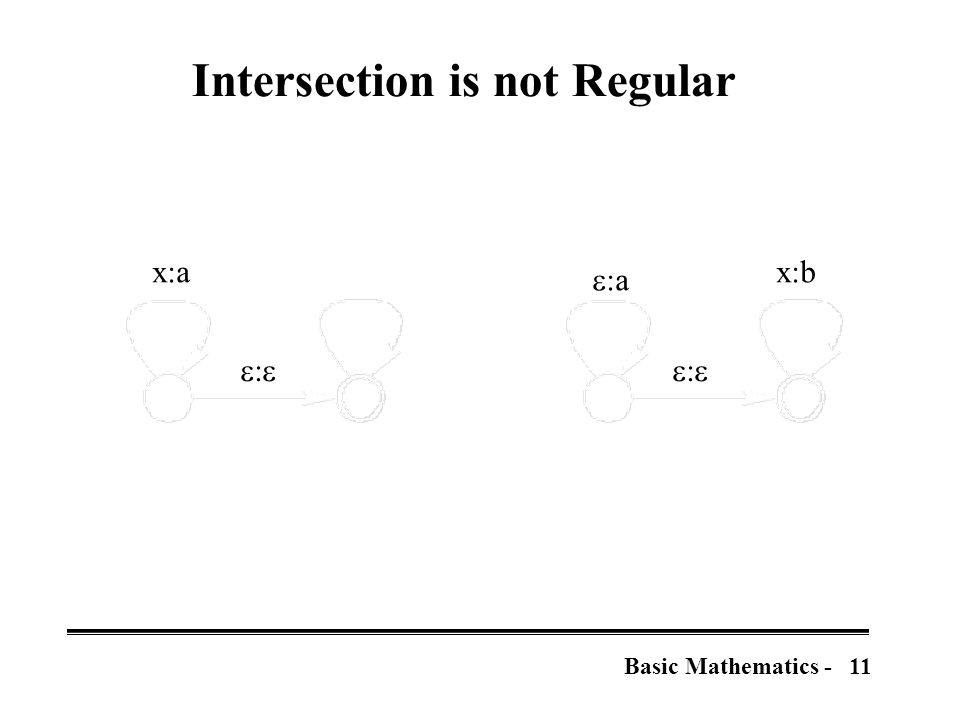 11Basic Mathematics - Intersection is not Regular x:ax:b   :a 