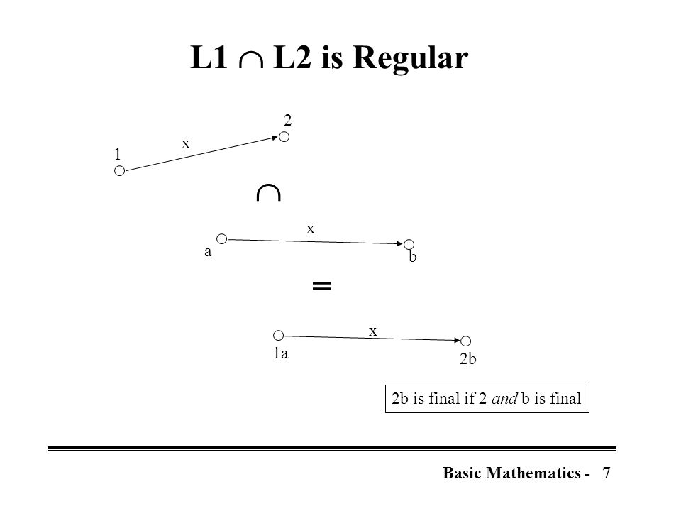 7Basic Mathematics - L1  L2 is Regular 1 2 a b 1a 2b 2b is final if 2 and b is final  = x x x